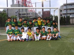 第3回TOMAS交流会 3年生サッカー交流大会 第8ブロック大会
